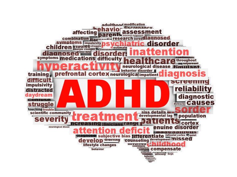 Graphic of ADHD brain filled with words